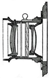 Diagram of Harrison's Orthoscope Lens